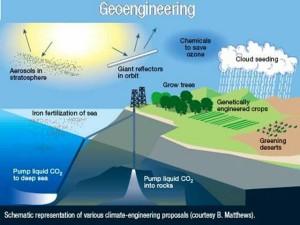 Otra ilustración de los procesos que se pretenden realizar en diferentes niveles por medio de la Geoingeniería. Foto de Fotos Sin Imagenes
