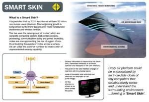 Esquema del fuselaje inteligente. Foto Fuselaje inteligente. Foto Centro de Tecnología Avanzada de BAE Systems