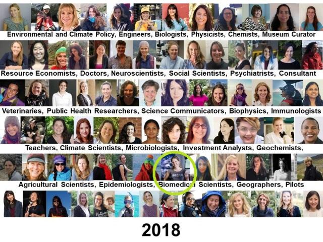 Grupo de participantes en la Expedición 2018 allí nuestra Adriana Humanes